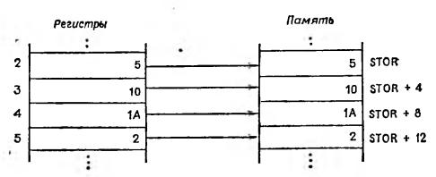 Статья 402 - Картинка 1