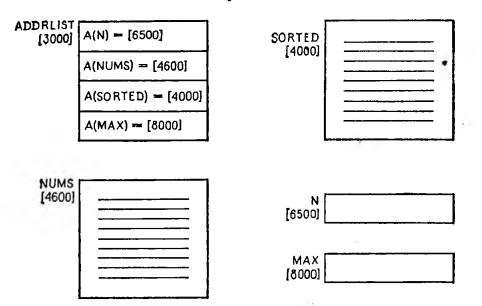Статья 405 - Картинка 1