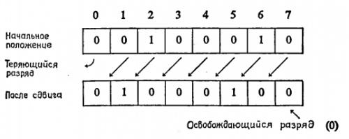 Статья 409 - Картинка 1