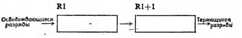Статья 409 - Картинка 6