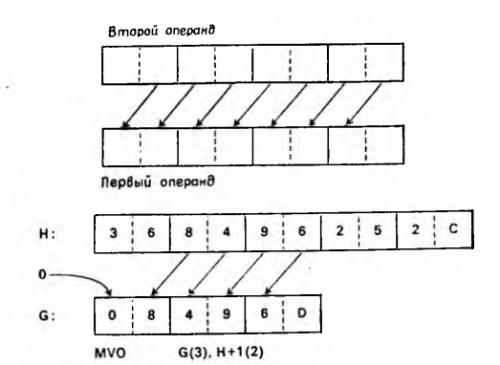 Статья 416 - Картинка 4