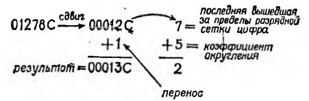 Статья 416 - Картинка 6