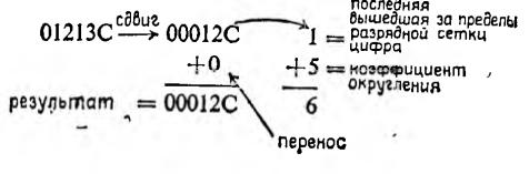 Статья 416 - Картинка 7