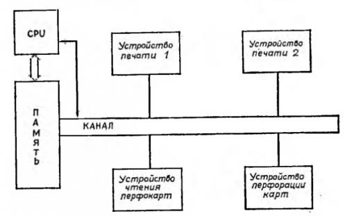 Статья 421 - Картинка 1