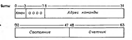 Статья 421 - Картинка 3
