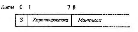 Статья 425 - Картинка 1