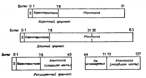 Статья 425 - Картинка 2