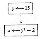 Статья 431 - Картинка 1