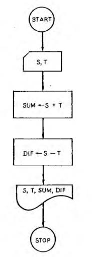 Статья 431 - Картинка 7