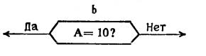 Статья 431 - Картинка 10