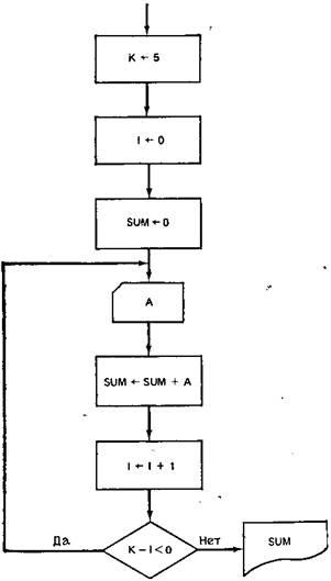 Статья 369 - Картинка 13