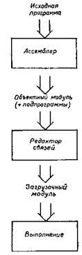 Статья 370 - Картинка 1