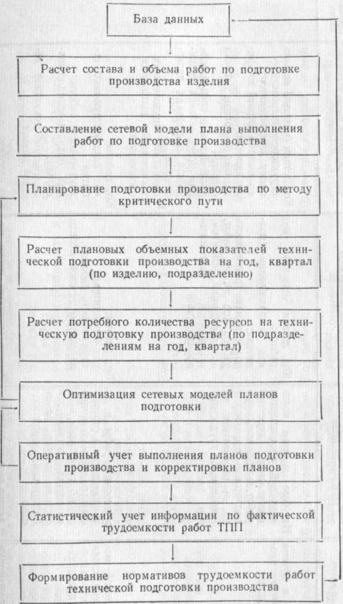 Информационная