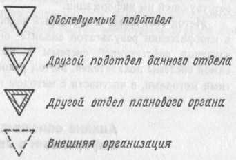 Статья 541 - Картинка 8