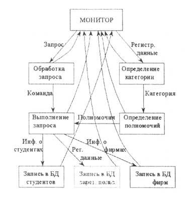 Статья 16 - Картинка 2