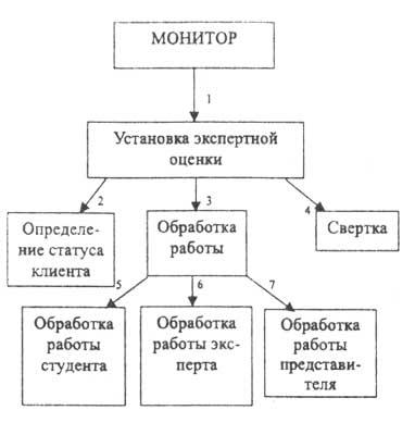 Статья 16 - Картинка 3
