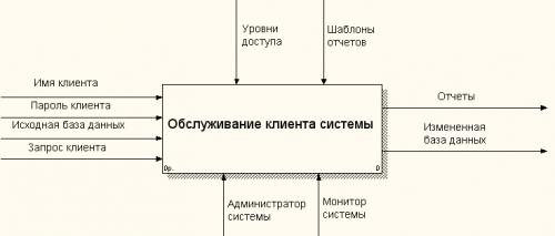 Статья 17 - Картинка 16