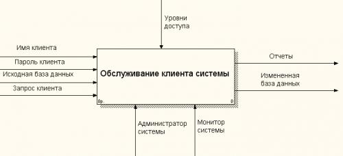 Статья 17 - Картинка 10