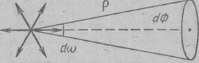 Статья 435 - Картинка 7