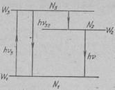 Статья 512 - Картинка 5