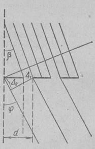 Статья 448 - Картинка 16