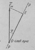 Статья 469 - Картинка 5