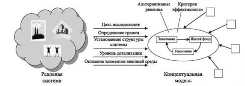 Статья 42 - Картинка 3
