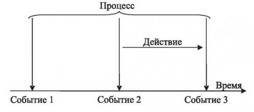 Статья 43 - Картинка 1