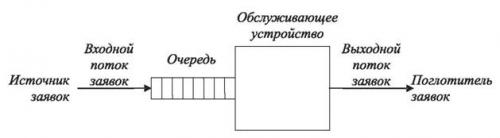 Статья 43 - Картинка 3
