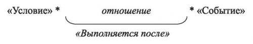 Статья 43 - Картинка 7