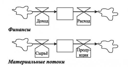 Статья 43 - Картинка 16