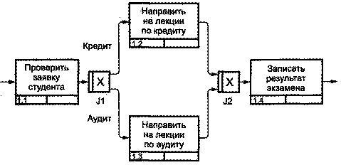 Статья 54 - Картинка 7