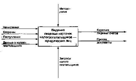 Статья 55 - Картинка 2
