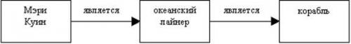 Статья 60 - Картинка 1