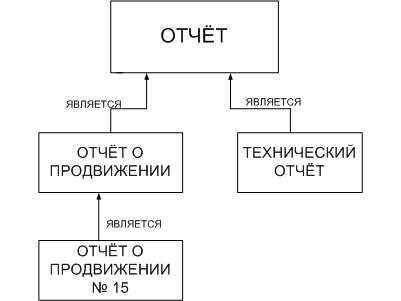 Статья 61 - Картинка 1